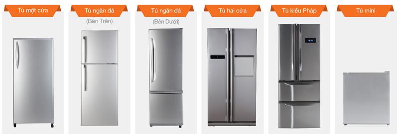 Kiểu dáng tủ lạnh